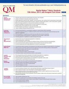 QM-Rubric-5th-Edition-page-001