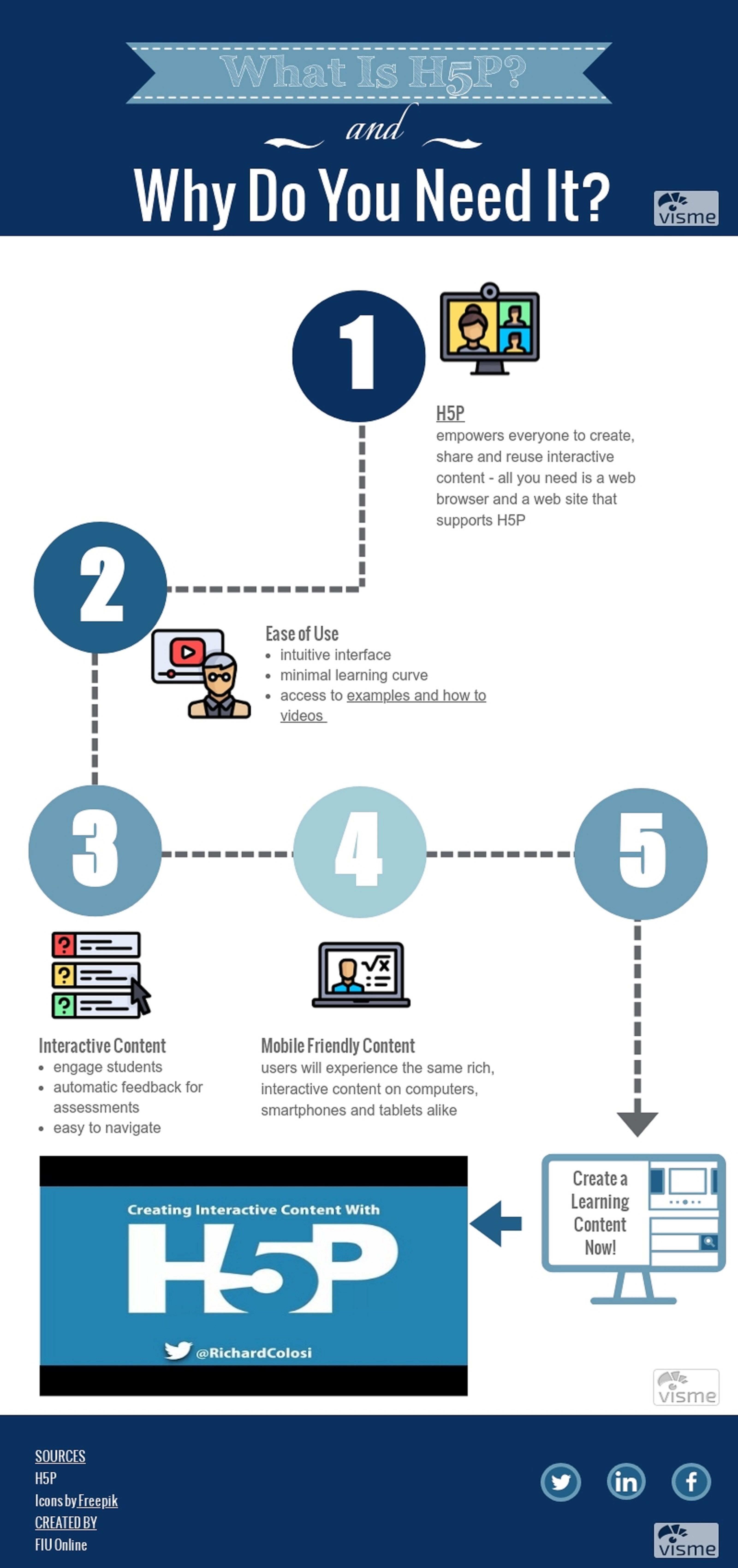 Infographic: What is H5P & Why Do You Need It?