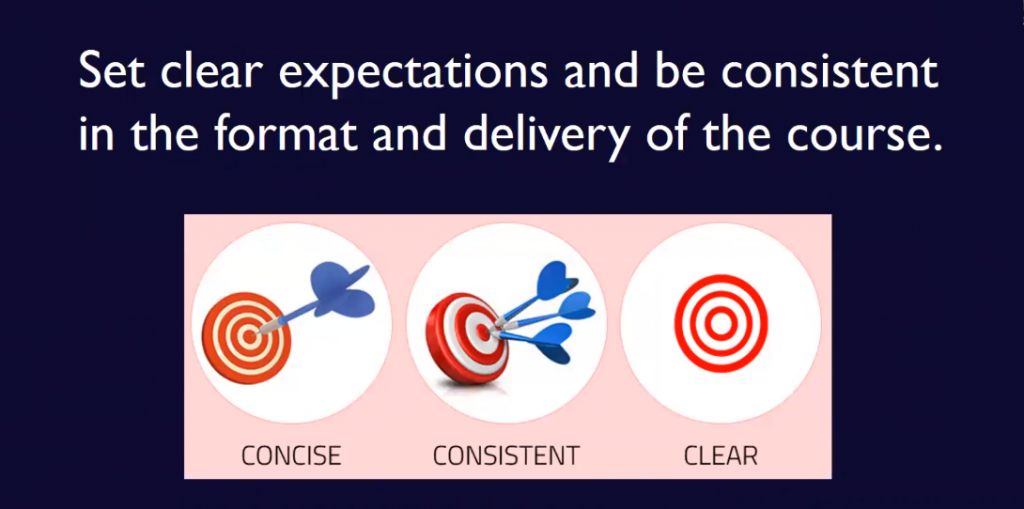 Set clear expectations and be consistent in the format and delivery of the course