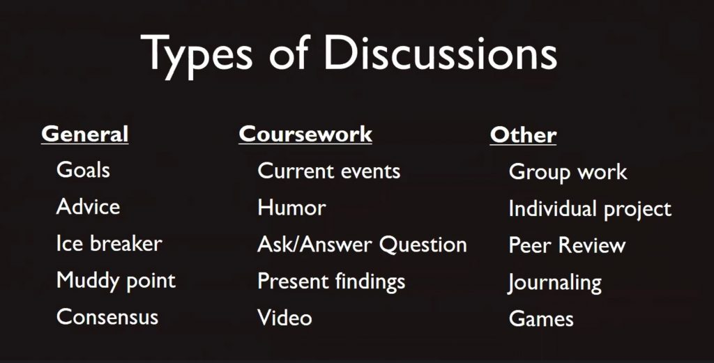 A chart listing different types of discussions including general, coursework, and other