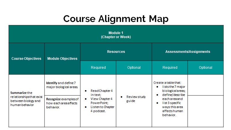 example of a completed course alignment map