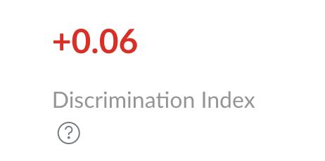 Canvas quiz statistics: discrimination index