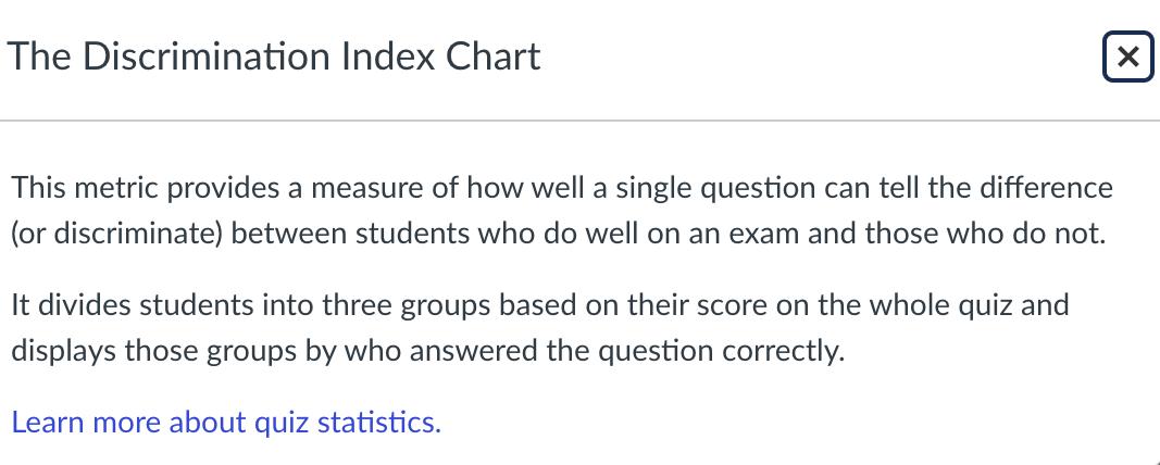 Canvas quiz statistics: discrimination index explanation